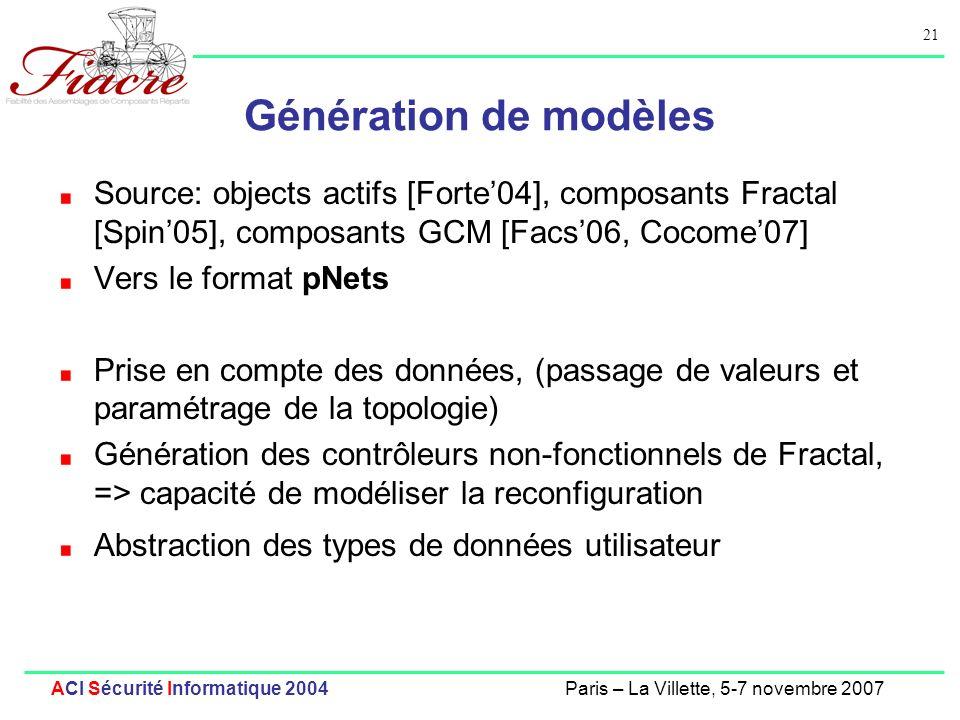 Génération de modèles Source: objects actifs [Forte'04], composants Fractal [Spin'05], composants GCM [Facs'06, Cocome'07]